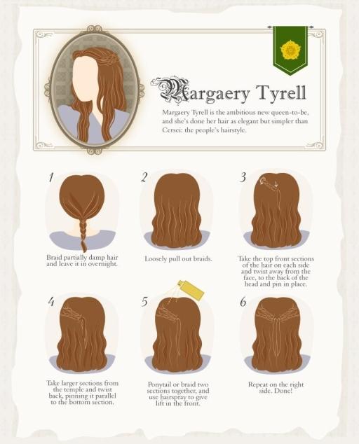 tyrell hair